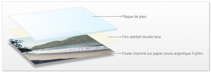 le tableau photo plexi votre poster coll sous une plaque de plexi. Black Bedroom Furniture Sets. Home Design Ideas