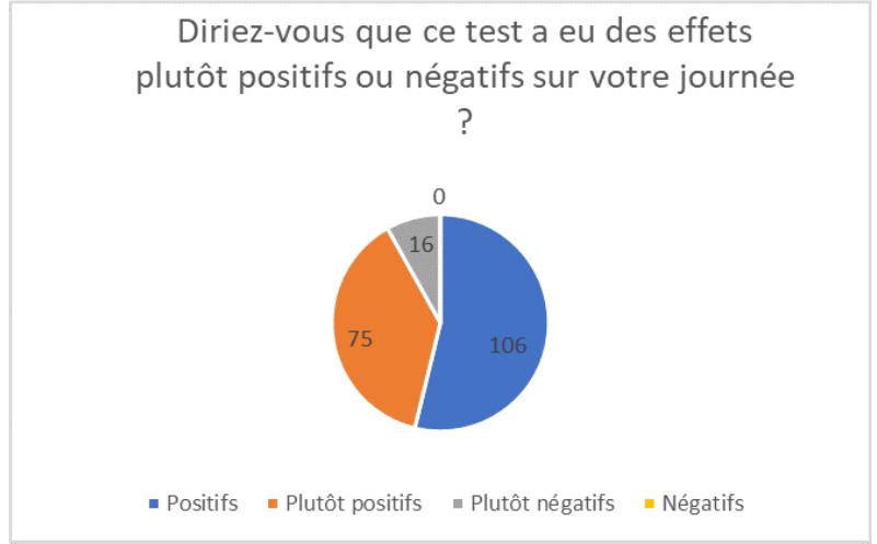 camembert effets positifs négatifs2
