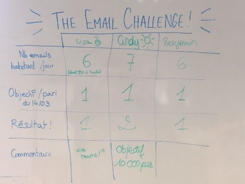 the email challenge